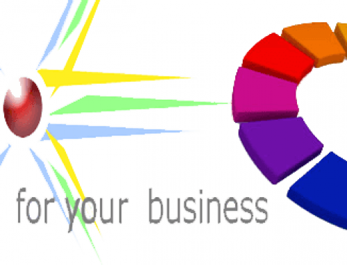 Business Logo Design and Numerology